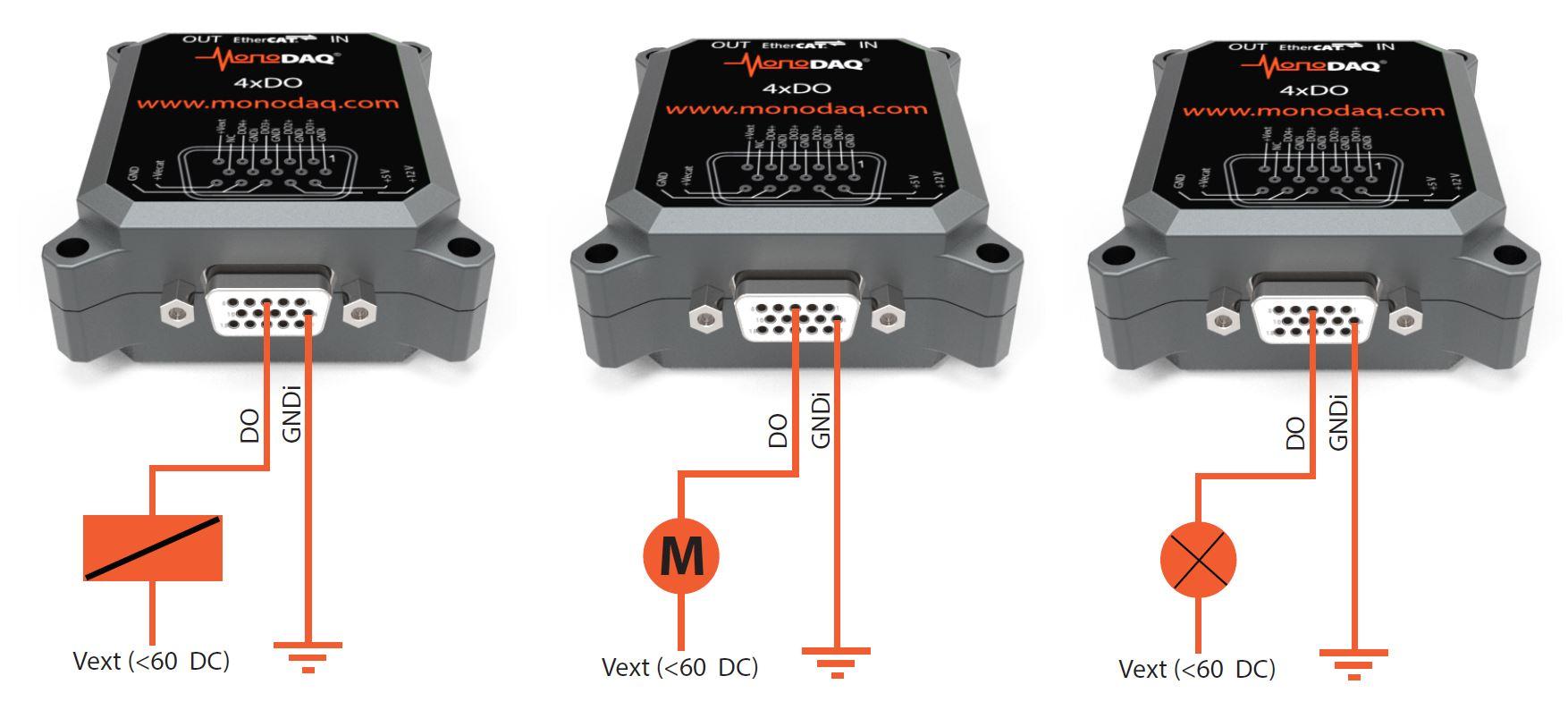 ethercat digital output pwm driver