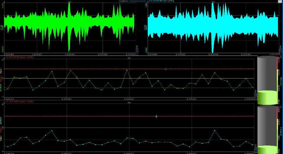 dewesoft monodaq iepe amplifier accelerometer