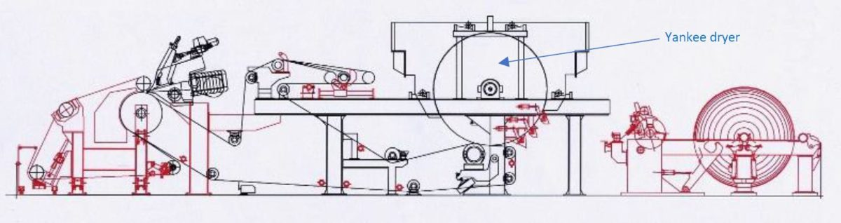 yankee gearbox paper mill iepe accelerometer amplifier