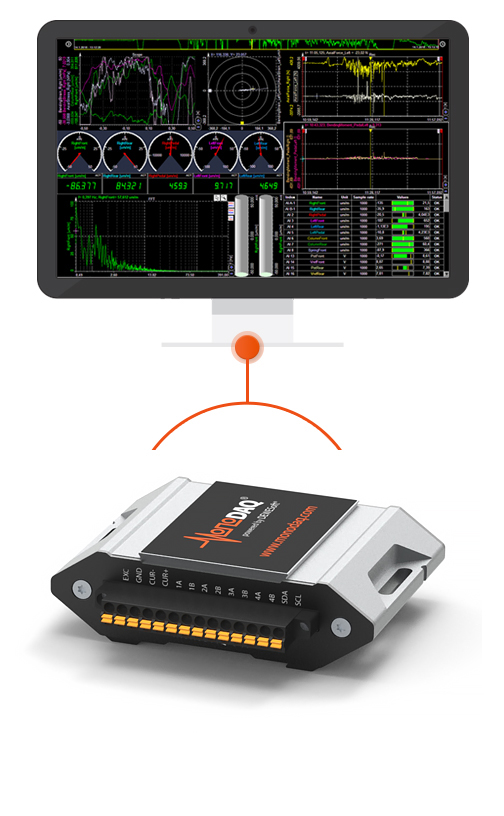 Multifunctional USB Data Acquisition (DAQ) device   Monodaq