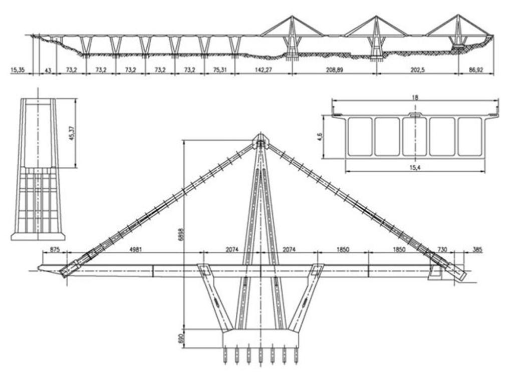 polcevera-viaduct-balanced-system